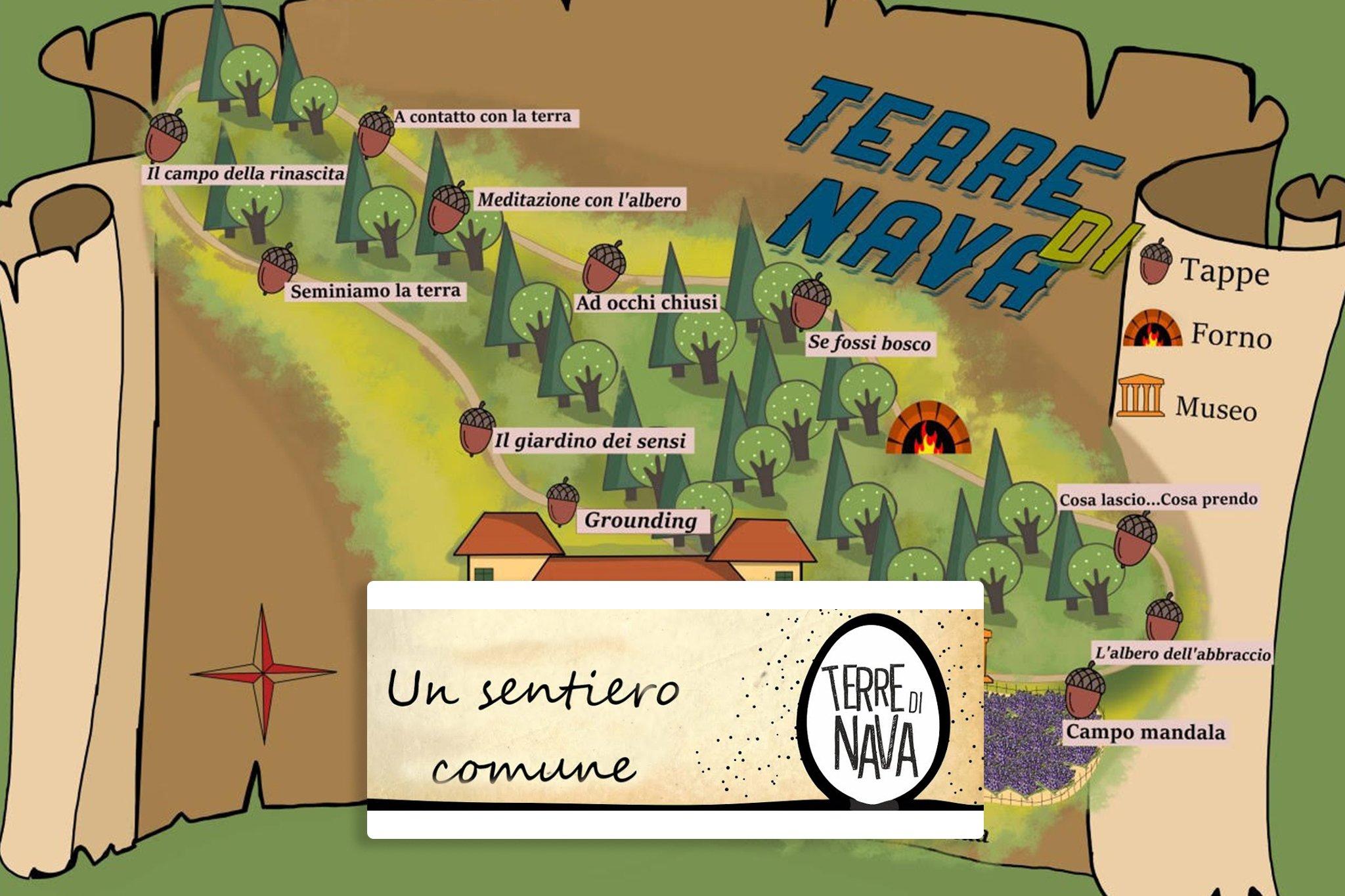 Turismo sostenibile in Liguria Ponente visitare Savona